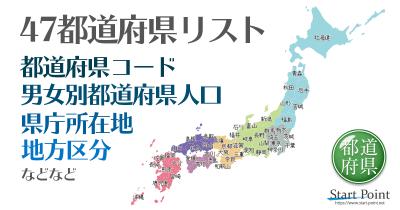 47都道府県リスト