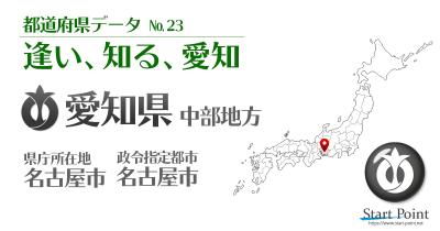 愛知県統計データ