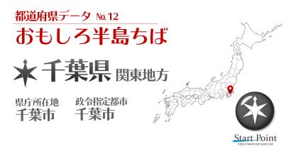 千葉県統計データ
