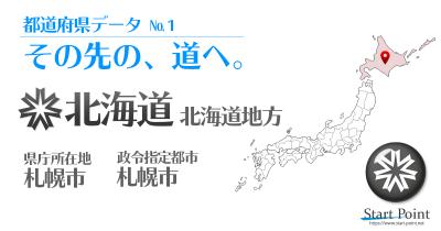 北海道統計データ