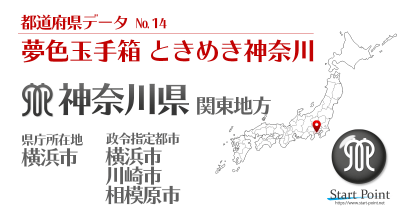 神奈川県統計データ