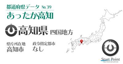 高知県統計データ