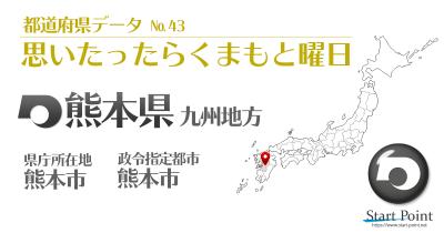 熊本県統計データ