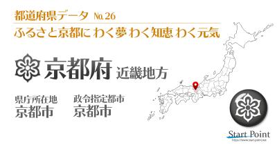 京都府統計データ