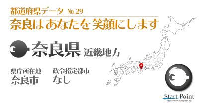 奈良県統計データ