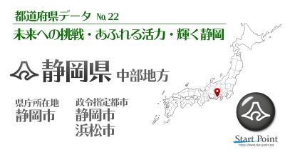 静岡県統計データ