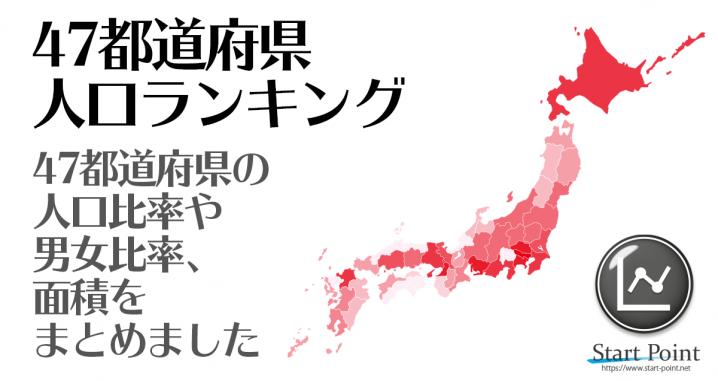 都 ランキング 日本 道府県 面積